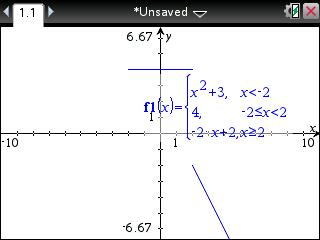 piecewise function project 6