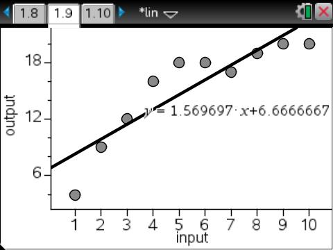 linear regression output