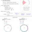 circle notes definitions and formulas 2