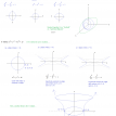 3-d sketch exercises answers