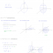 3-d sketches from revolving around axes exercise answer