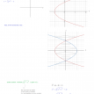 3-d sketching with conic revolved around axis