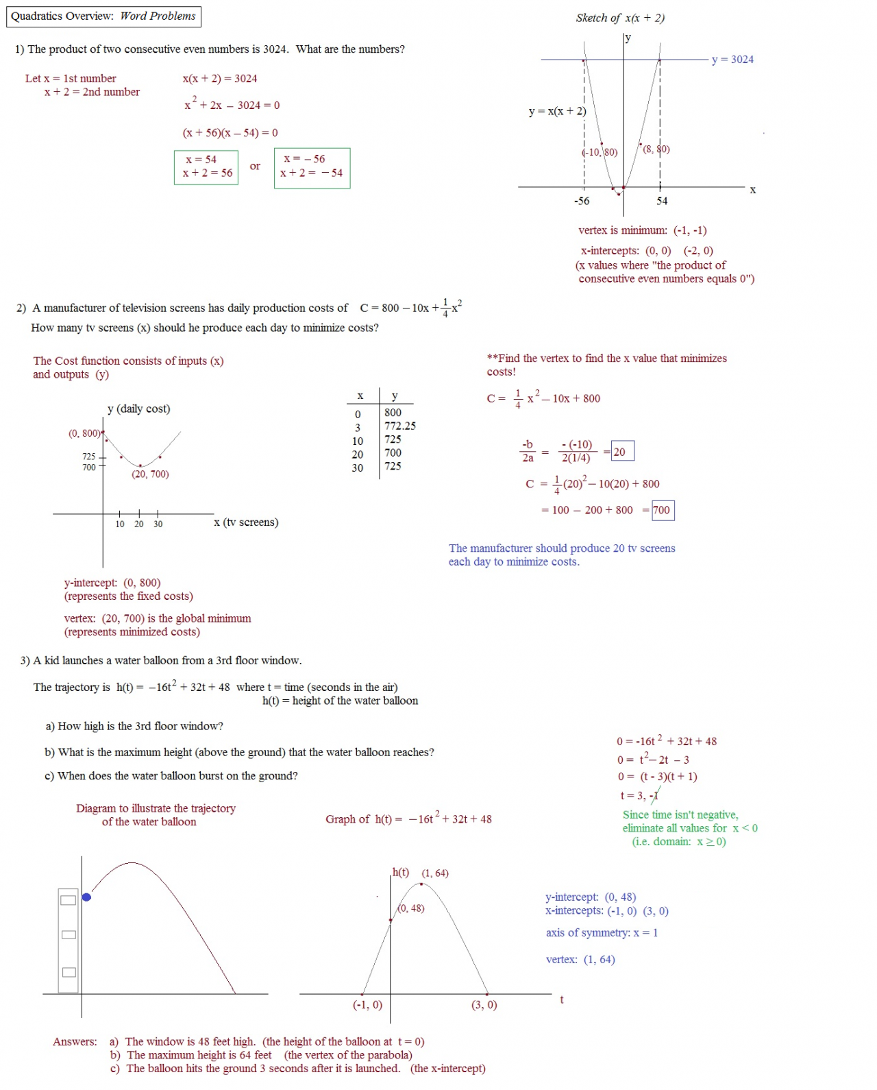 Quadratic Function In Standard Form Examples on