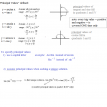 mathplane inverse trig functions notes