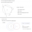 circle notes definitions and formulas 4