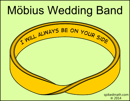559 mobius wedding band spiked math