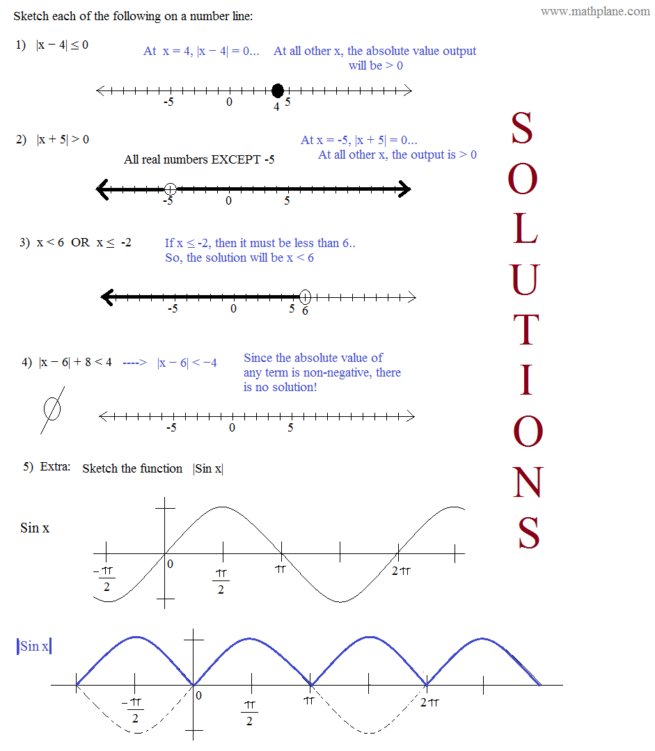 worksheet Operations With Polynomials Worksheet simplifying monomials worksheet workbook site polynomial factoring on operations polynomials worksheet