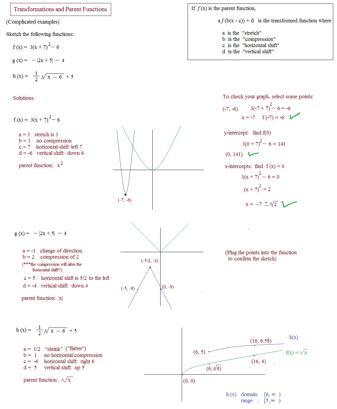 Math Plane Graphing I Transformations Parent Functions