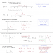 Notes on distance and midpoint formula