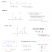 Notes on distance and midpoint formula b