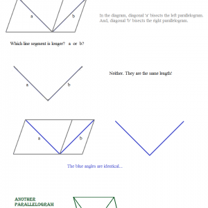 parallelogram illusion