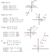 solving and graphing f(x) functions quiz