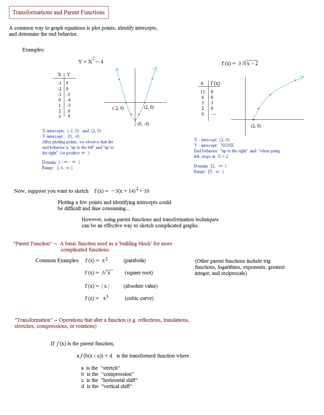 Free Worksheet Graphing Logarithmic Functions Worksheet Phinixi – Exponential and Logarithmic Functions Worksheet