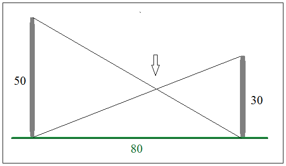 two poles and wire crossing image