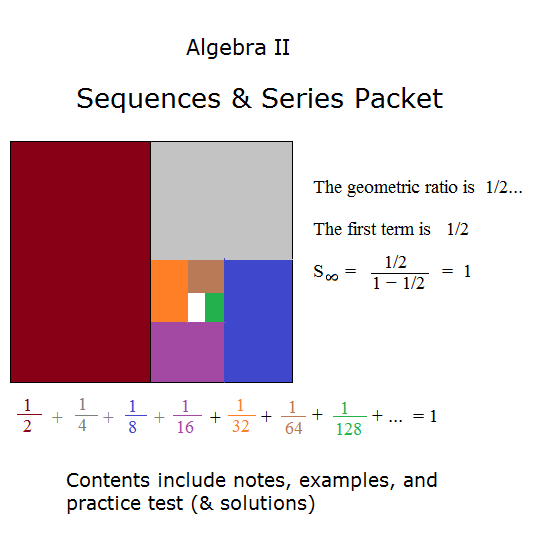algebra II sequences and series travel log