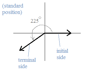 angle measures heading