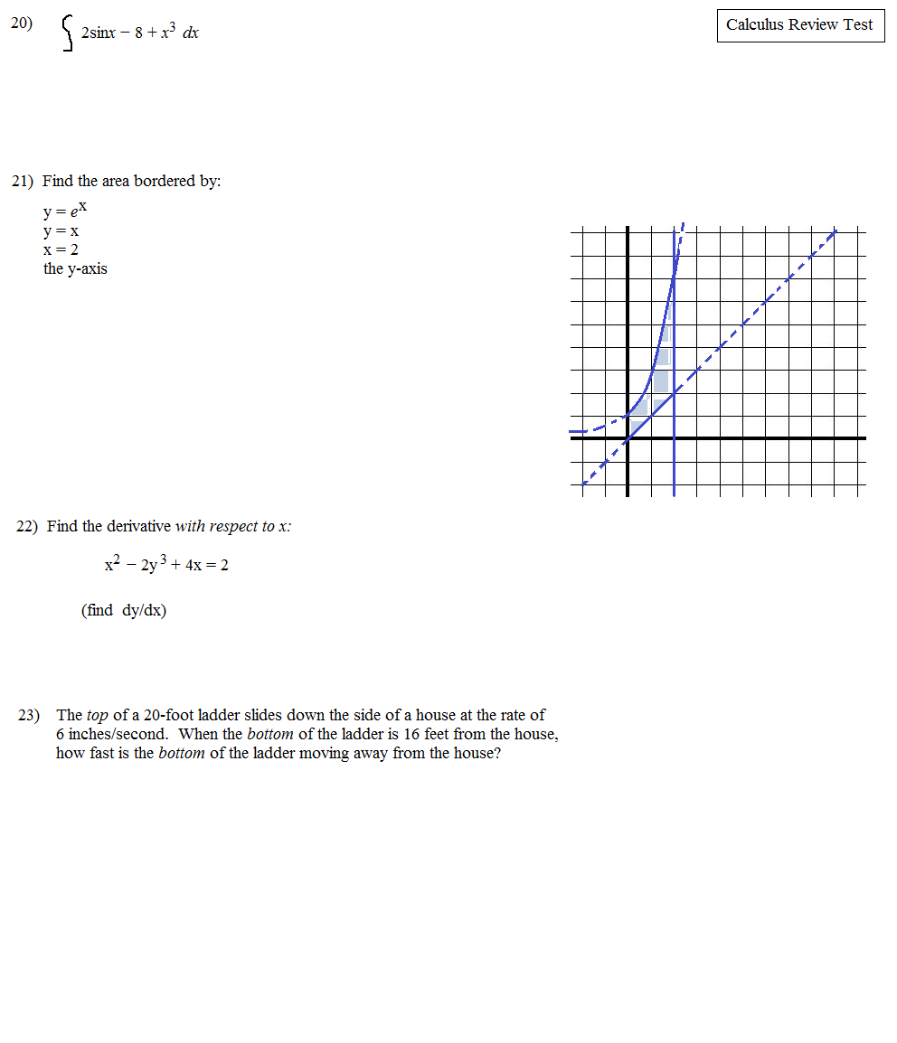 derivative problems and solutions pdf