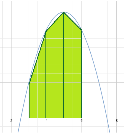 calculus trapezoid rule heading