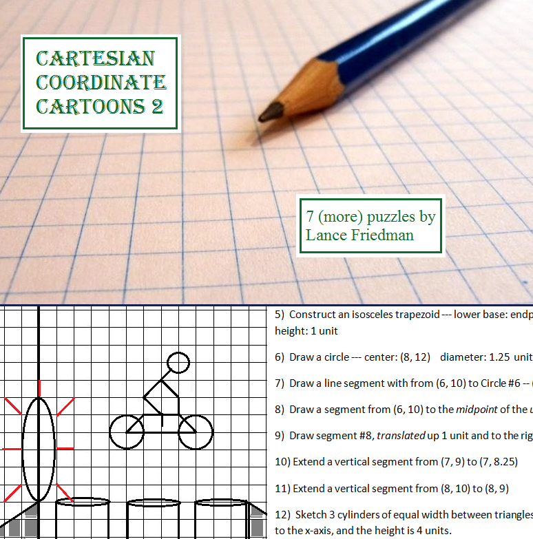 cartesian coordinate cartoon cover 2
