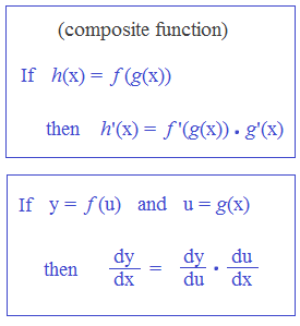 chain rule formulas