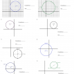 circles area circumference coordinate geometry