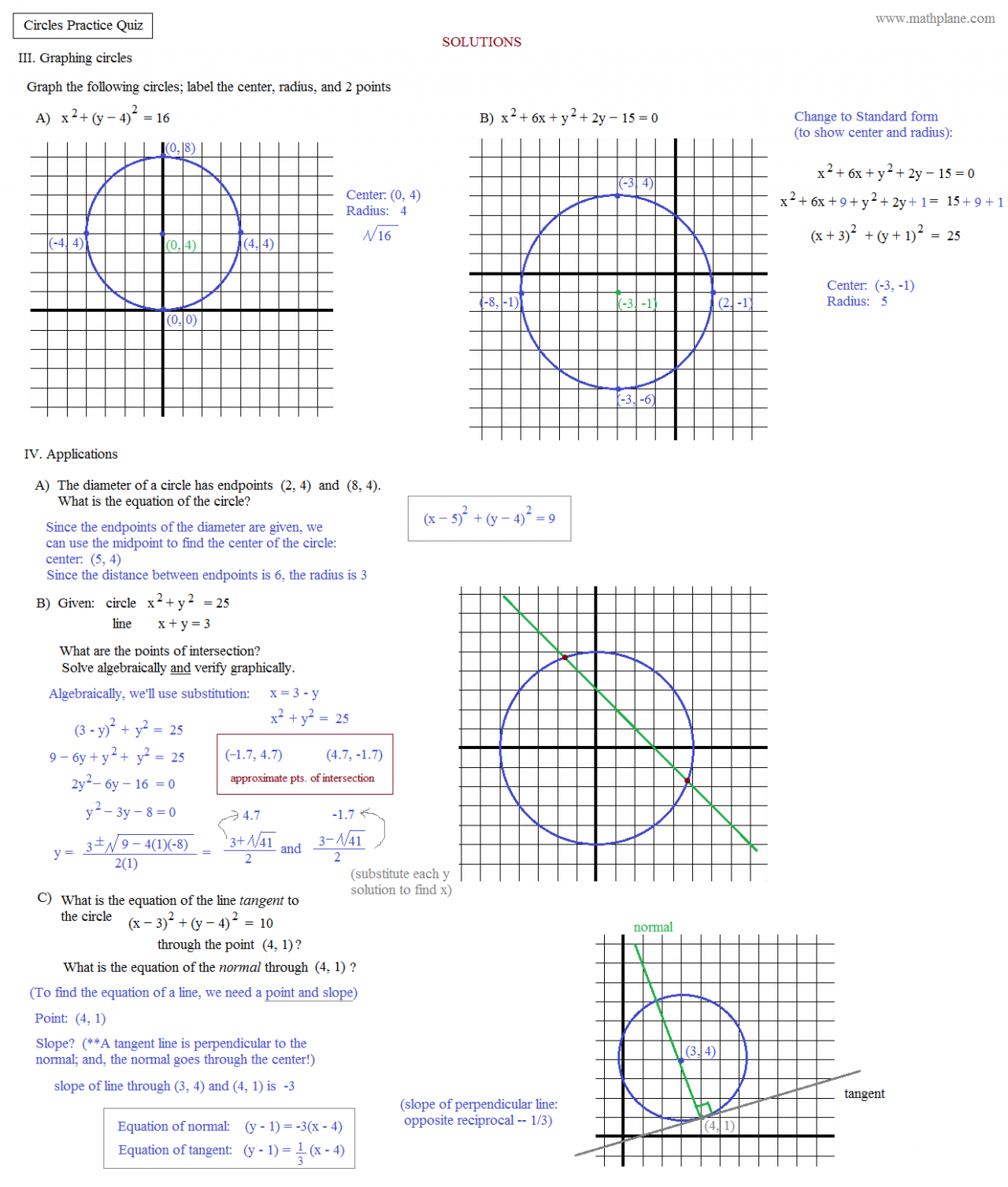 Math Plane Conics I Circles Ellipses