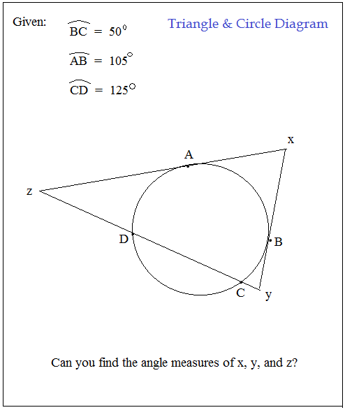circle review question