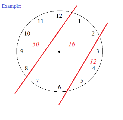 clock face math puzzle example
