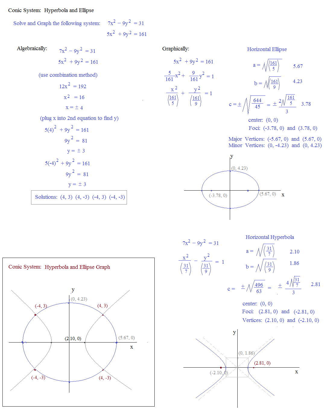 Math Plane Conics Ii Hyperbolas And Parabolas