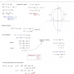 conics example of graphing and algebraic solution