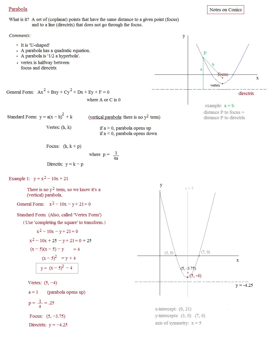 Identifying conic sections worksheet answers