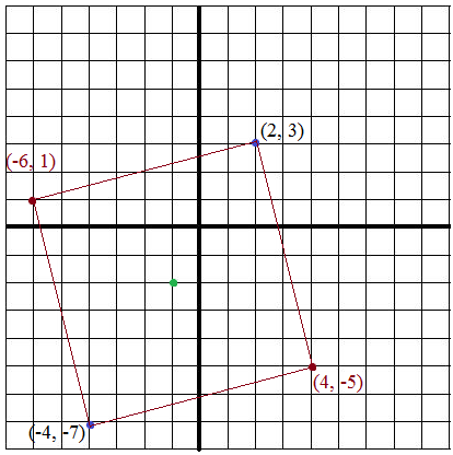 coordinate geometry heading