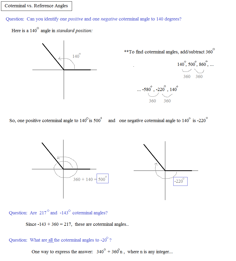 Reference Angle – Coterminal Angles Worksheet