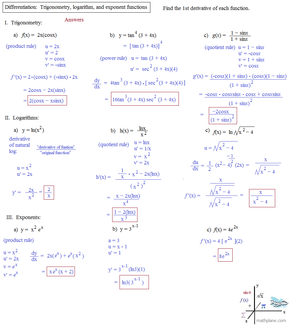 Math plane additional derivative rules exponents logarithms and trigonometry functions
