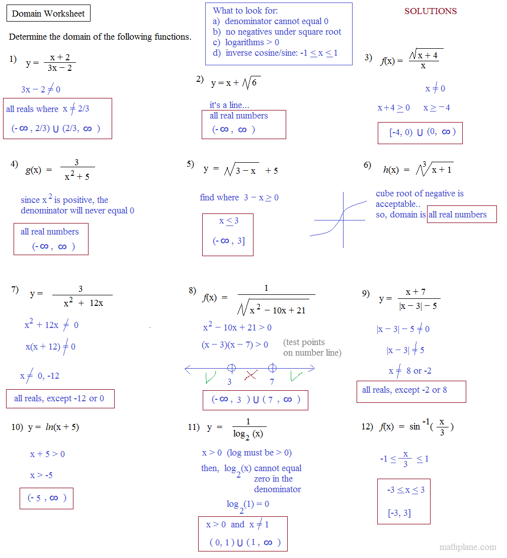 Domains and ranges of relations and functions worksheet answers