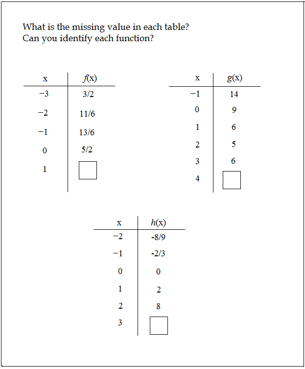 equations question