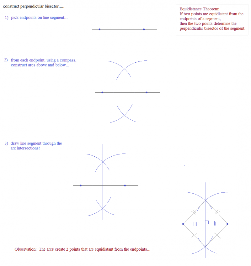 equidistance theorem - perpendicular bisector construction