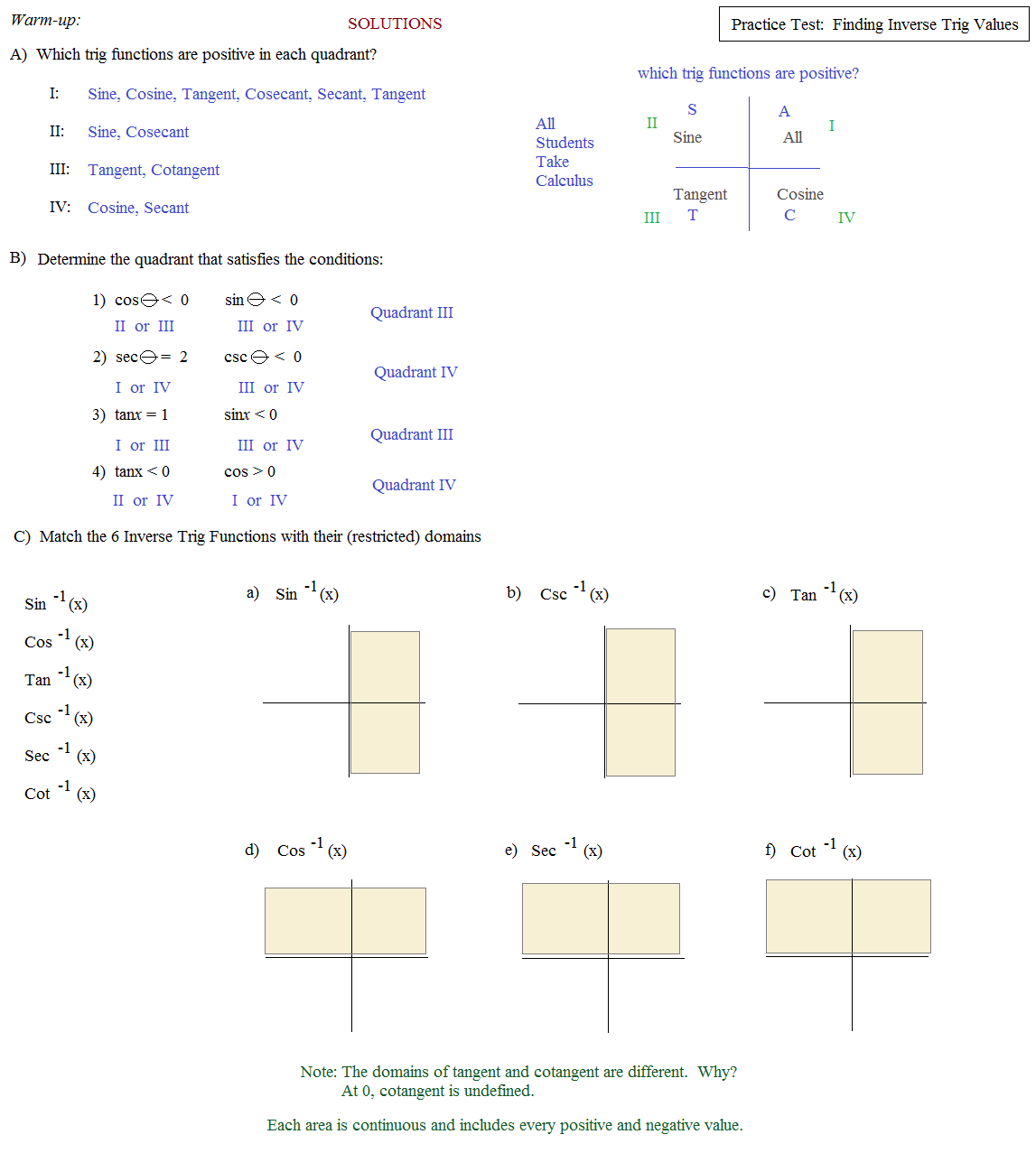big trig review Buy algebra and trigonometry: real mathematics, real people on amazoncom free shipping on qualified orders.