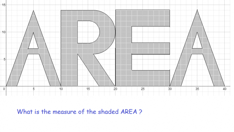finding the shaded area