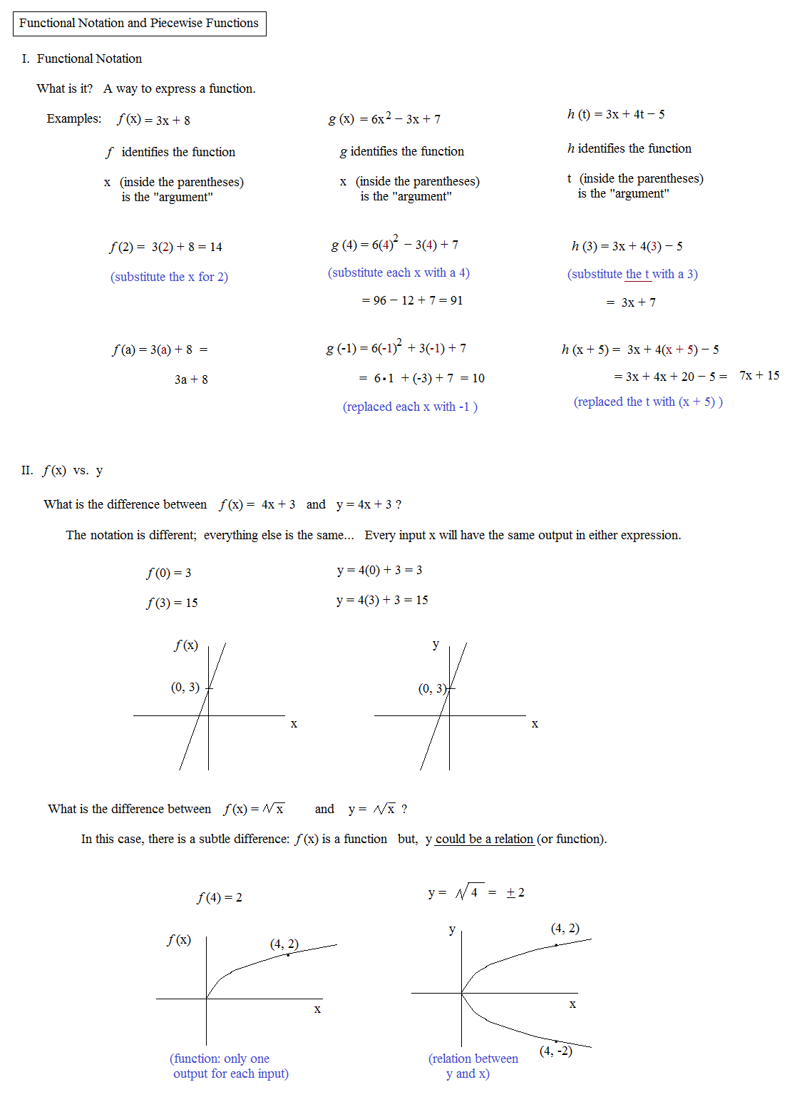 Math Plane   Piecewise Functions & fx Notation