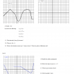 graphing calculus functions