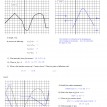 graphing calculus functions solutions