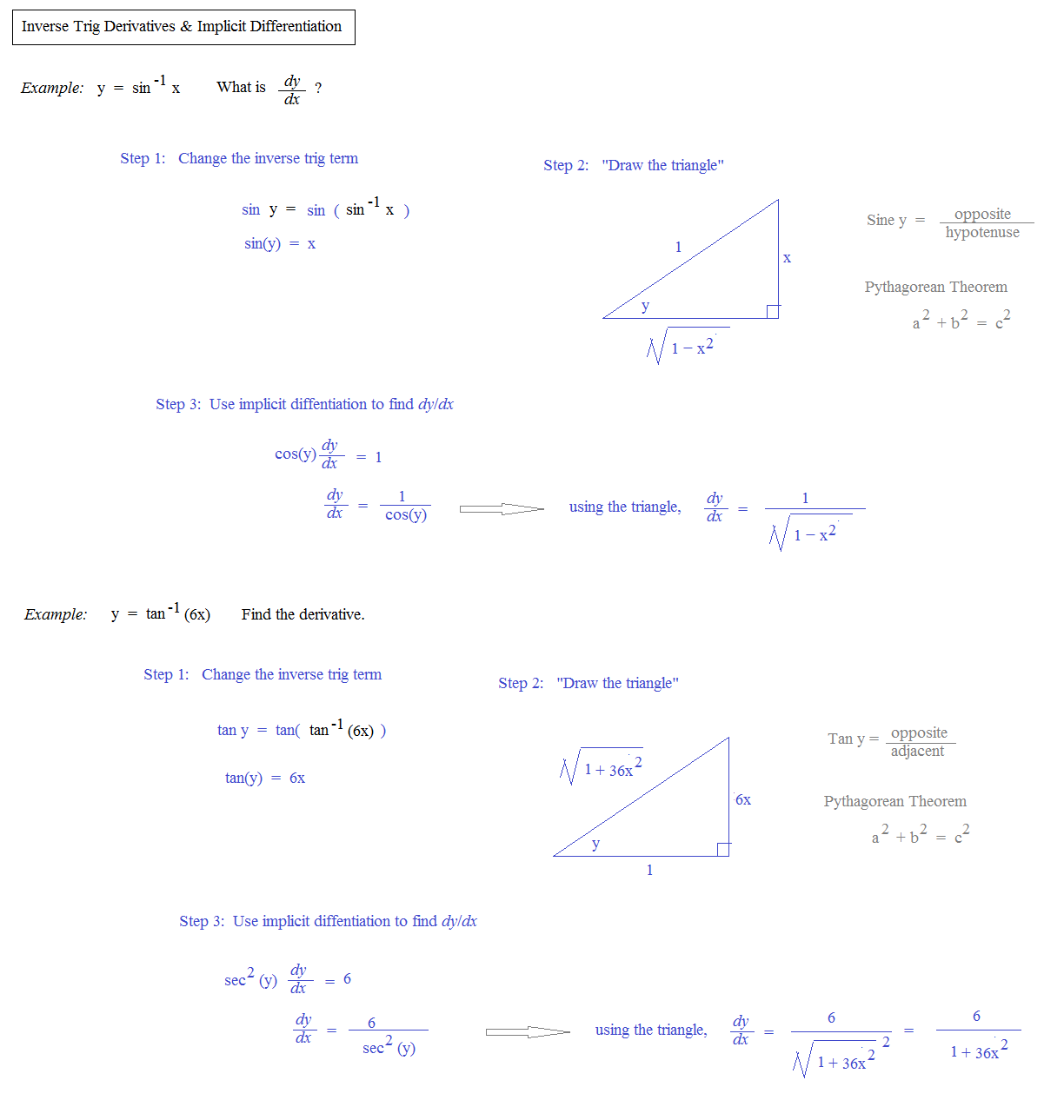 Math Plane - Derivatives: Trigonometry Functions