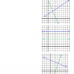 linear equations parallel perpendicular