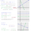 linear equations parallel perpendicular solutions