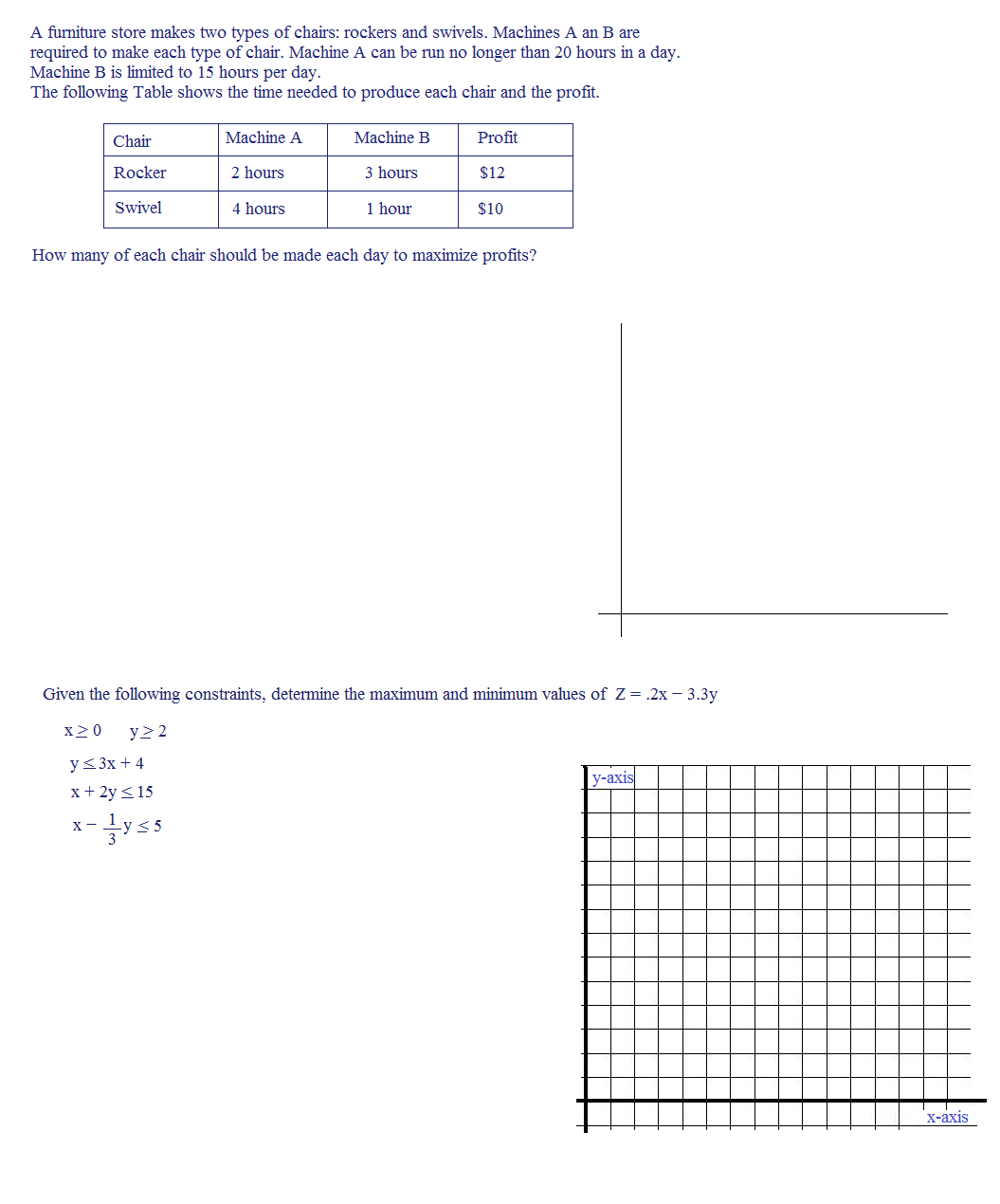 Worksheets Linear Programming Word Problems Worksheet how to solve optimization problems steps buy paper online mathplane com download free linear programming