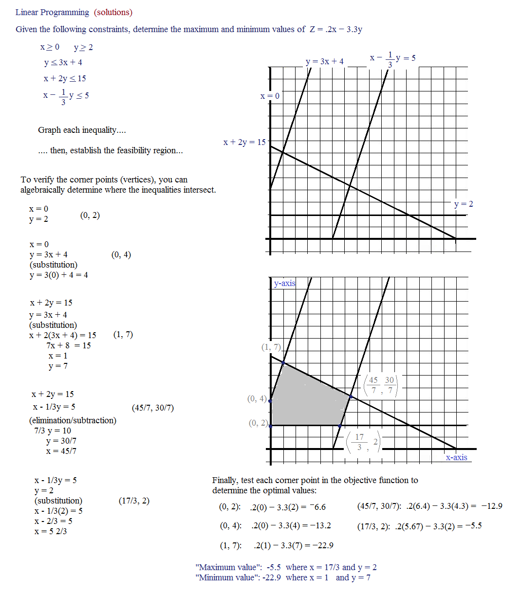 Linear Programming Word Problems Worksheet Free Worksheets Library