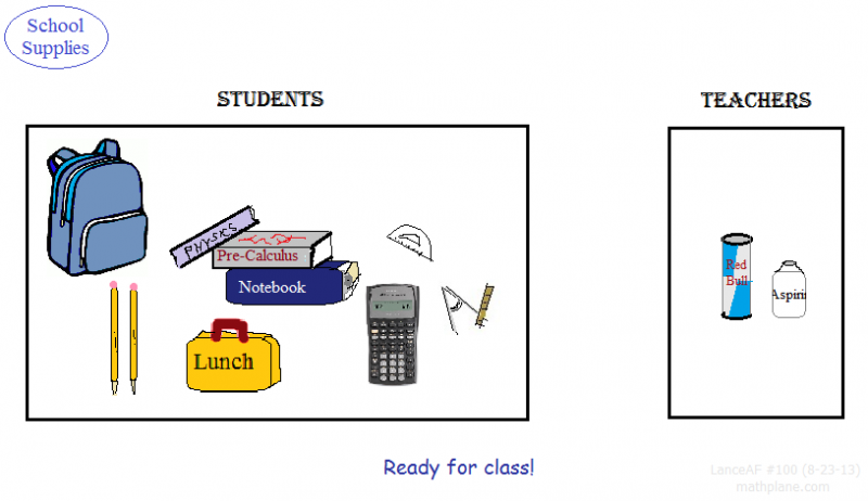 math comic 100 back to school supplies