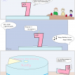 math comic 131 odd jobs birthday