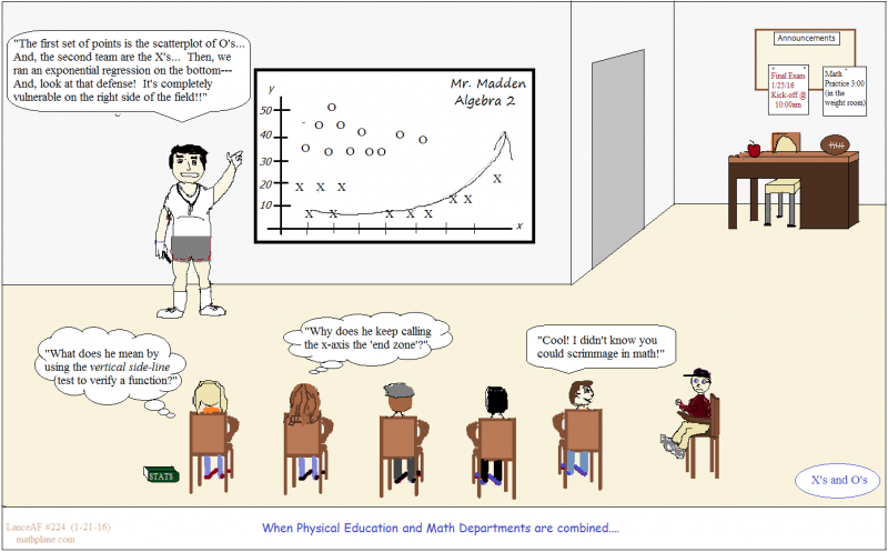 math comic 224 xs and os football